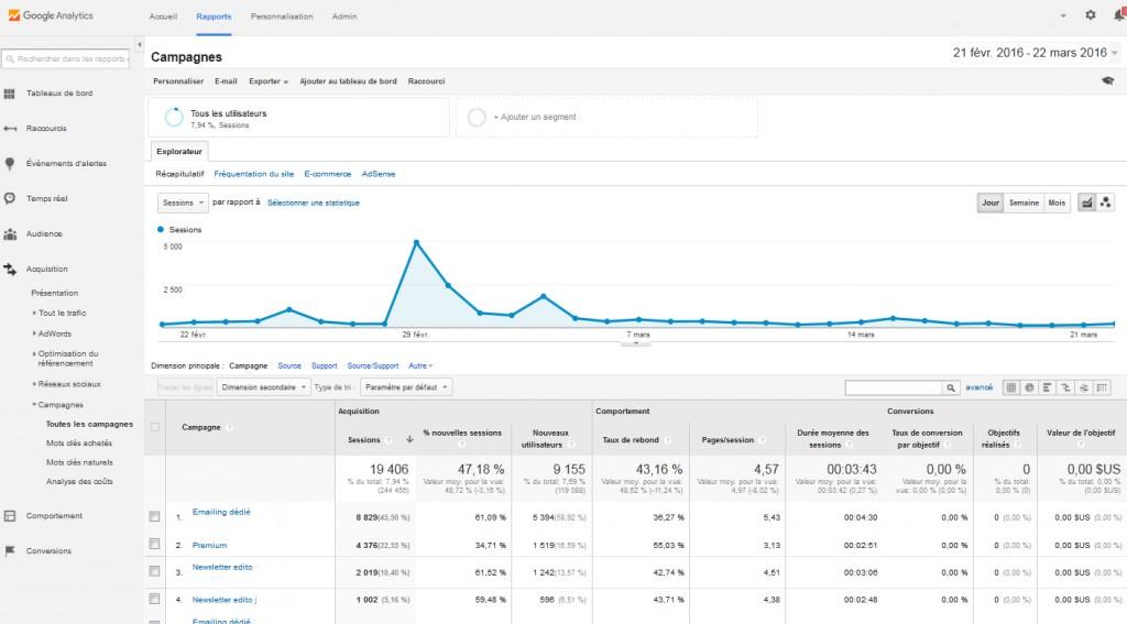 capture Google Analytics